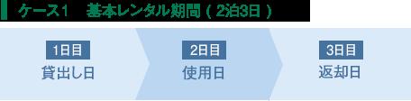 ケース1 基本レンタル期間(2泊3日)